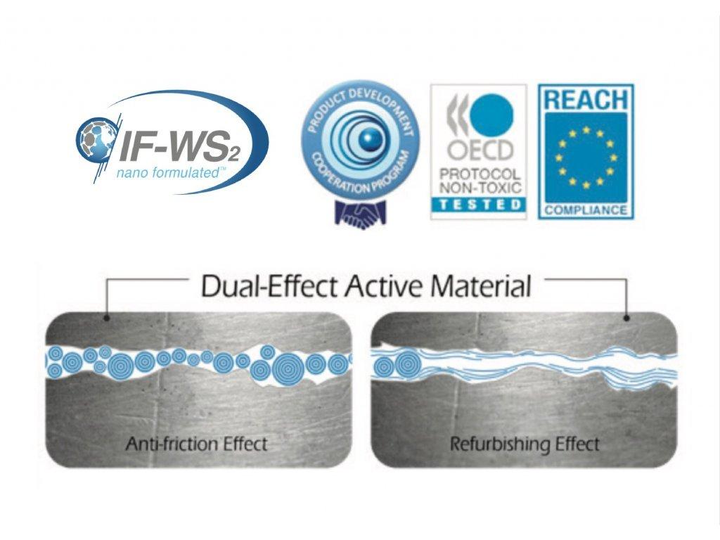 NANO-prísada do motorového oleja pre BENZÍNOVÉ motory / NANOTECH-EUROPE